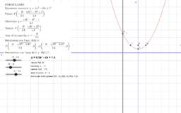 Formulario della parabola