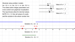Absolute value problem models
