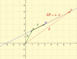 Copia de Ecuaciones de la recta