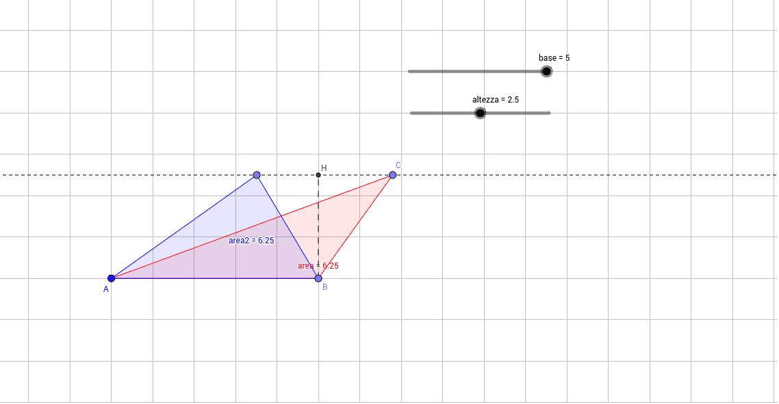 equivalenza tra due triangoli che hanno la stessa base e la stessa altezza