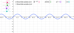 Standard Transformations of Sine and Cosine