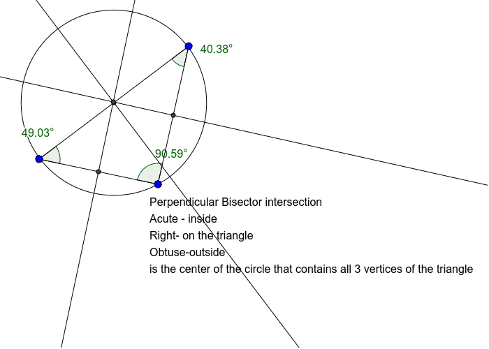 Circumcenter