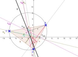 Beispiel zu den merkwürdigen Punkten im Dreieck