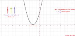 Parabol (ikinci dereceden denklemler) Grafiği