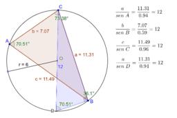 Teorema de los senos: diámetro de la circunferencia circunscrita