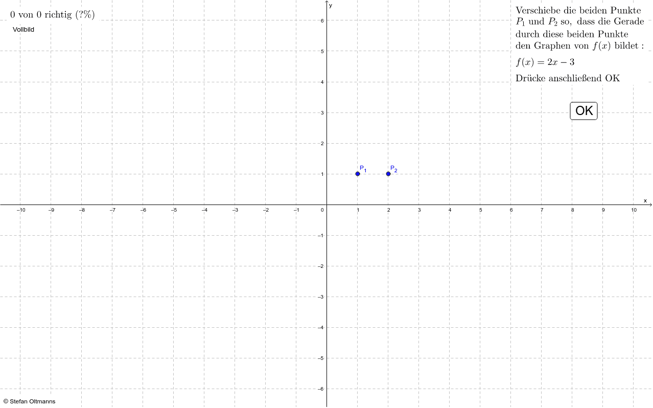 Ziemlich Die Grafische Darstellung Lineare Funktionen Arbeitsblatt ...