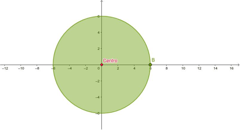 Mueve el punto B y observa como cambia de tamaño el círculo Presiona Intro para comenzar la actividad