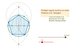 Ptolemeu. Pentàgon regular inscrit en un cercle