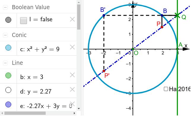 Geeignet zur Herleitung der kartesischen Gleichung Drücke die Eingabetaste um die Aktivität zu starten