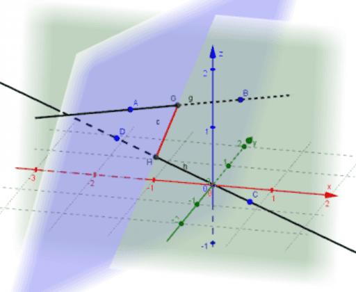 analytische geometrie  geogebra
