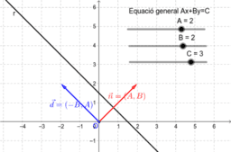 Equació general de la recta