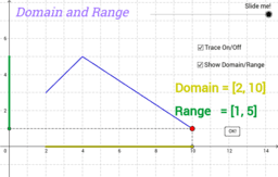 Copy of Domain and Range