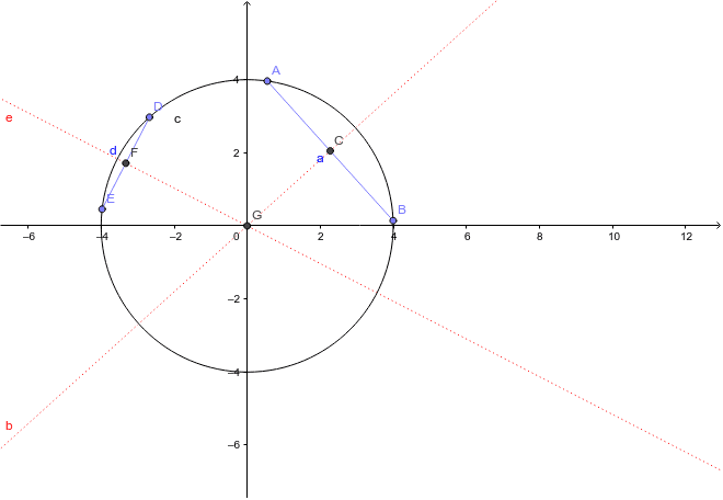 Constructing center circle