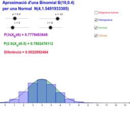 Binomial - Normal