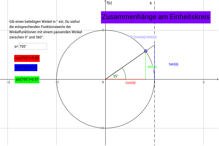 Erweiterung von Sinus, Cosinus und Tangens – GeoGebra