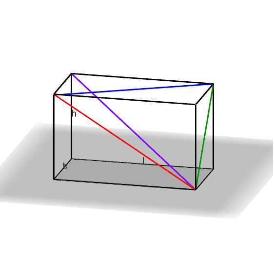 Betrachte die Raum- und die Flächendiagonalen