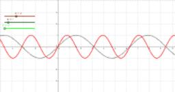 Grafico di una sinusoide