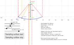 Dual Parabolic Reflector Calculator For Solar Beam