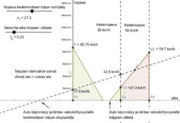 Dimension (5/2017) fysiikan pulmatehtävä (tapa 2)