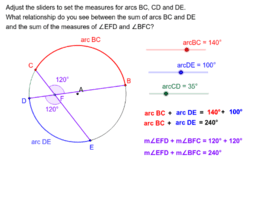 Angles Created by Intersecting Chords on a Circle