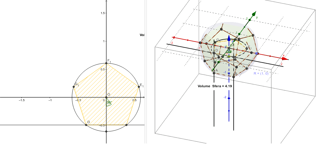 Solid platonici in 3D (3): Dodecaedro