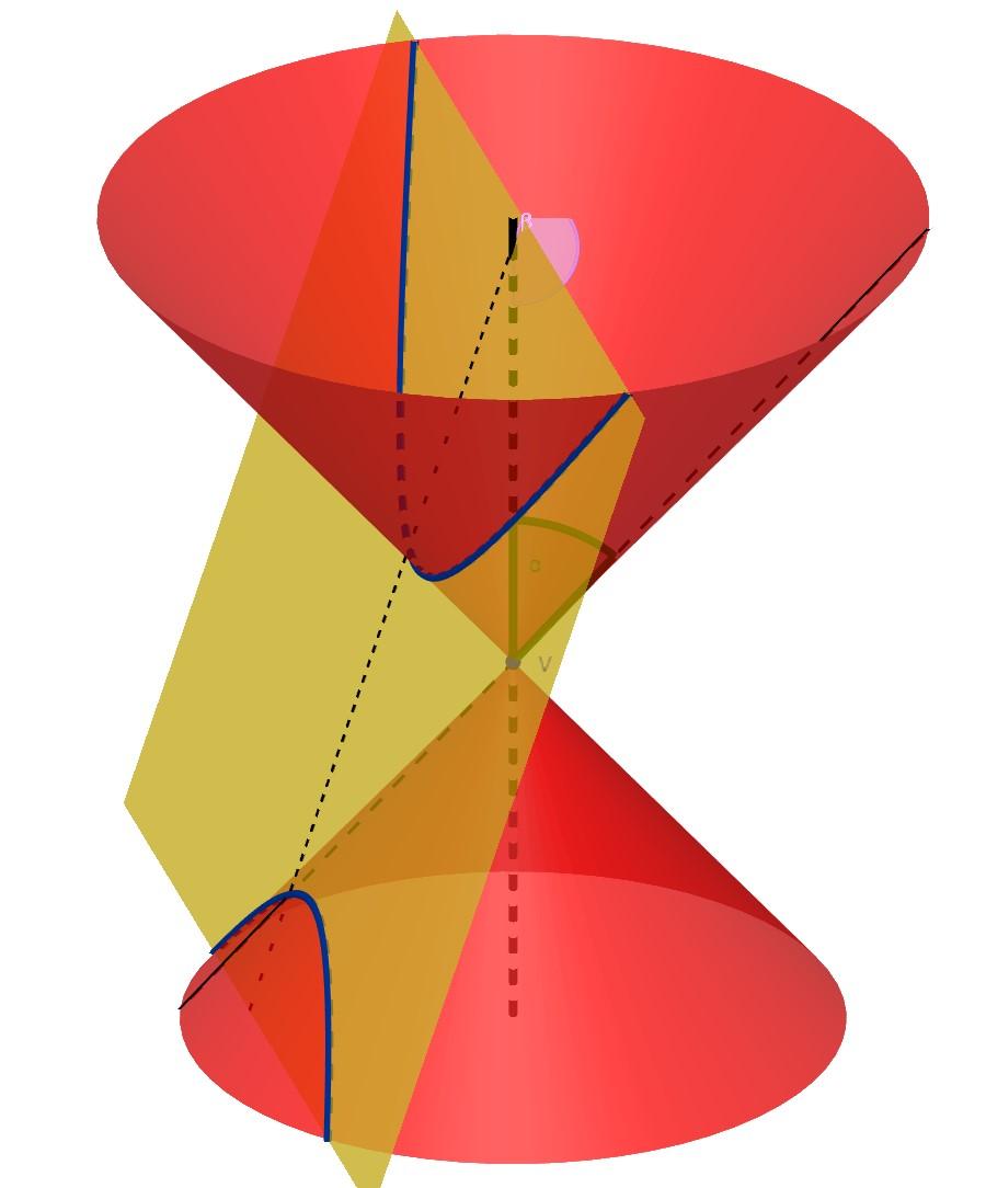 Sezioni coniche