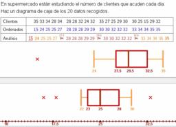 V. Atípicos y Cajas (Box-and-whisker plot). Ejercicios