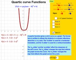 General Quartic Equation
