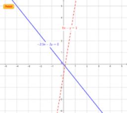 F5_聯立二元一次不等式