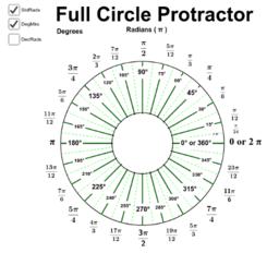 Enhetscirkeln. Exakta värden för grader och radianer