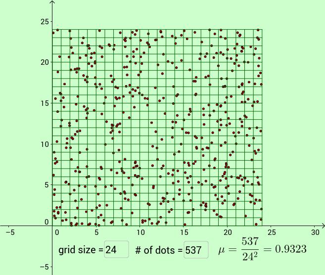 Poisson Probability Simulation