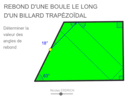 Angle de rebond sur un billard trapézoïdal