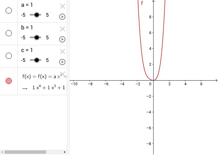 e aggiungiamoci anche c (a,b,c non nulli)