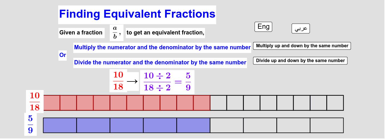 Finding Equivalent Fraction     إيجاد كسر مُكافئ