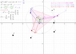 Solucionador gráfico para equações de 3° grau