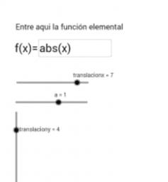Translación de funciones elementales
