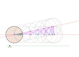 Winkelteilung, Kreisteilung - 2