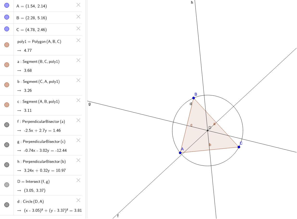 Circumscribed Circle