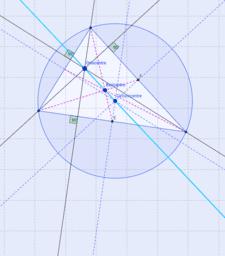 Baricentro, ortocentro, incentro y circumcentro