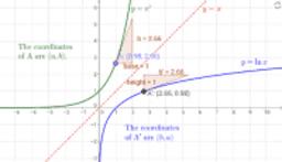 Differentiating y=ln(x)