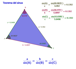 Teorema del sinus