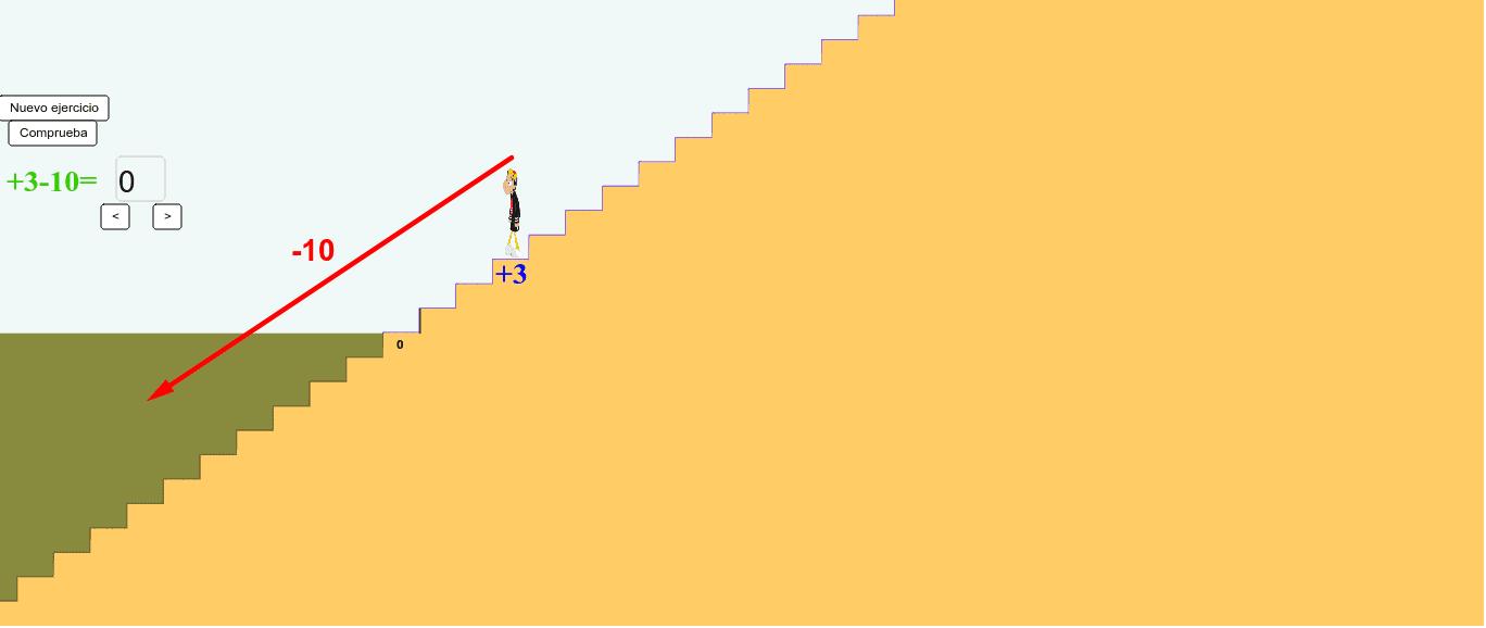 La idea de Kiko es basada en que podemos desplazarnos por cada escalón, haciendo uso de los números que nos enseño el guía Z.