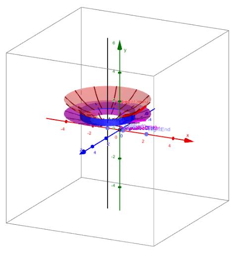 Solids Of Revolution Shell Method Geogebra