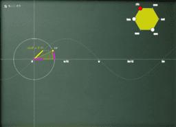 三角函數圖形