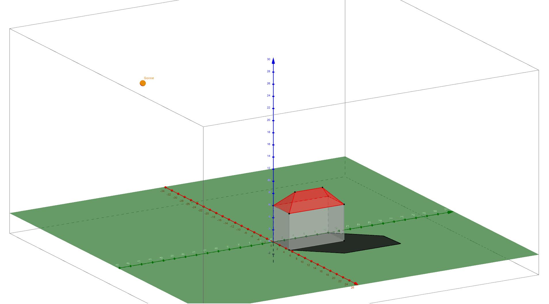 Schatten eines Hauses