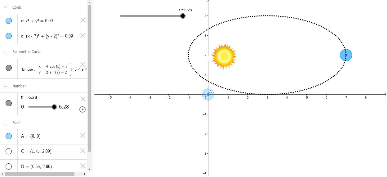 Terra al voltant del sol