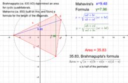 Cyclic Quadrilaterals in India
