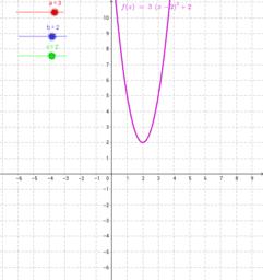 Estudio de funciones y parámetros_Práctico2