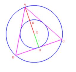Incrittibilità e circoscrittibilità dei poligoni regolari