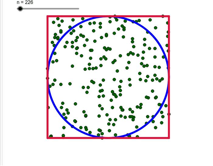 Monte Carlo Yöntemiyle Pi'yi Yaklaşık Olarak Belirleme Etkinliği başlatmak için Enter'a basın